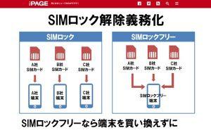 japan-sim-lock